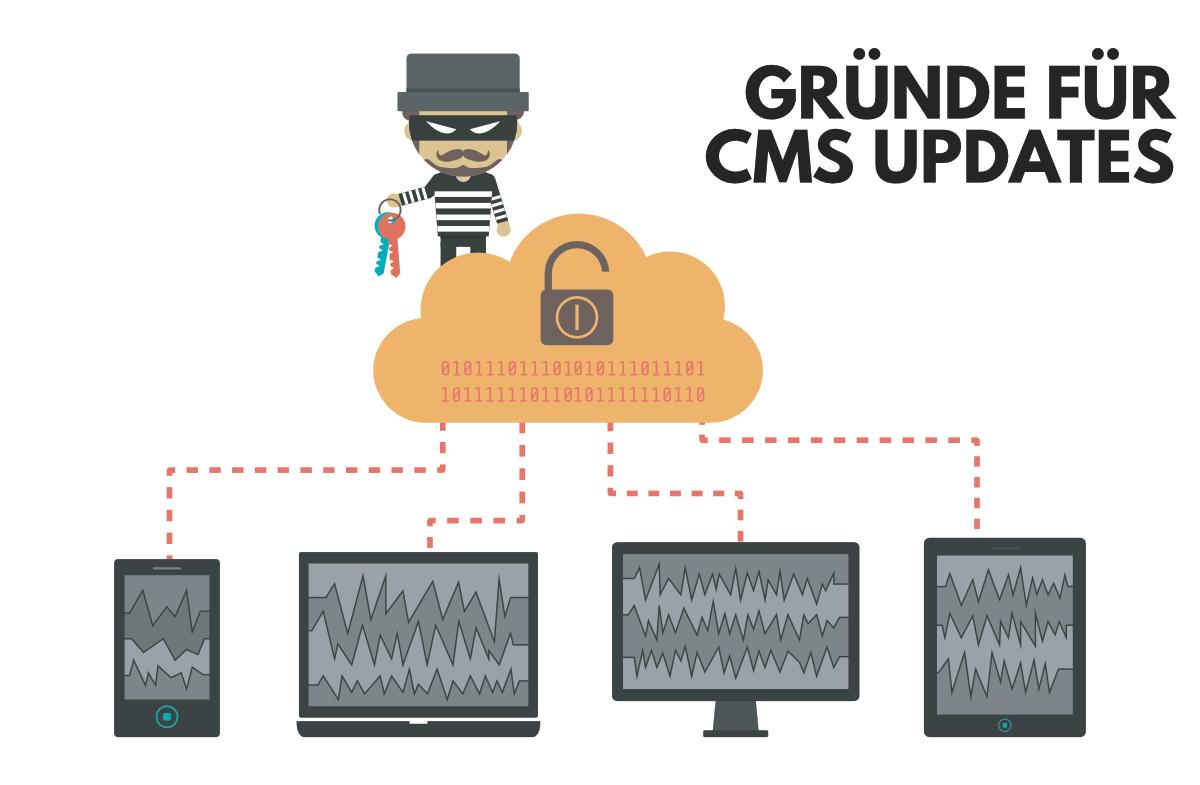 Gründe für regelmässige CMS updates
