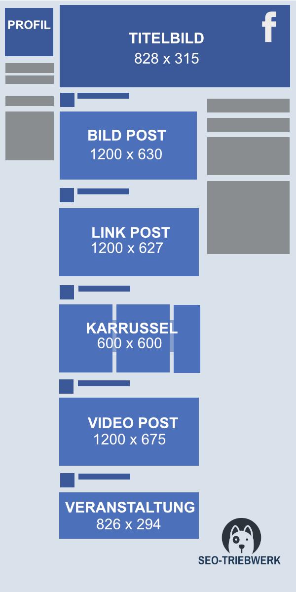 Die 7 wichtigsten Facebook Bildgrößen